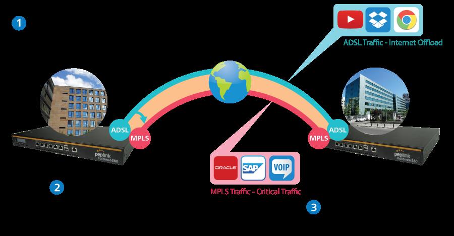 MPLS-Diagram