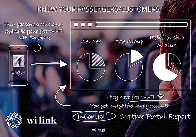 know-your-passengers