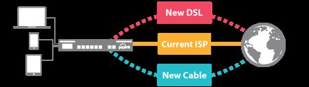 load-balancing-2-WAN-diversity-new-wans-v2