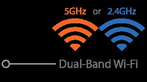 wifi anten