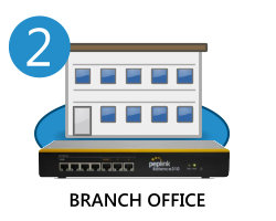 branch_office